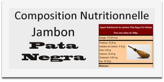 Composition nutritionnelle du Jambon Pata Negra